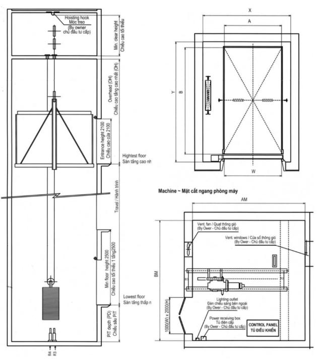 bản thiết kế thang máy tải ô tô