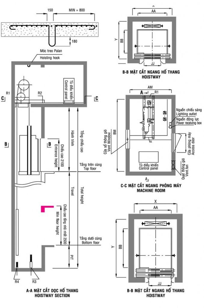 Mặt cắt thang máy Mitsubishi