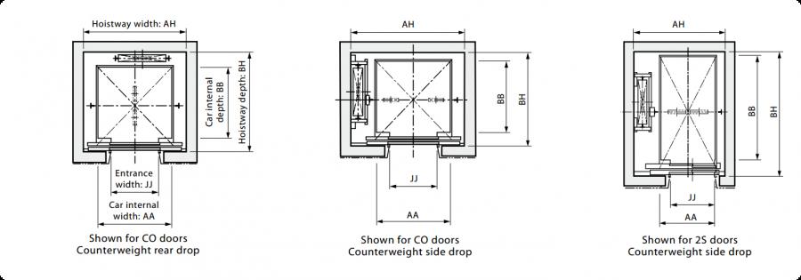 thông số kỹ thuật kích thước thang máy mini