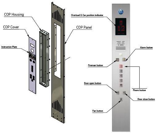 Cấu tạo button thang máy