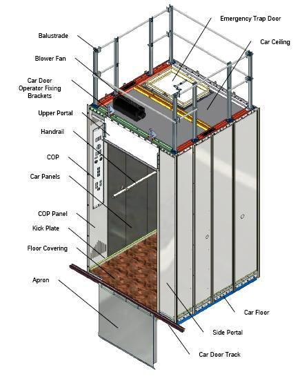 Cấu tạo cabin thang máy