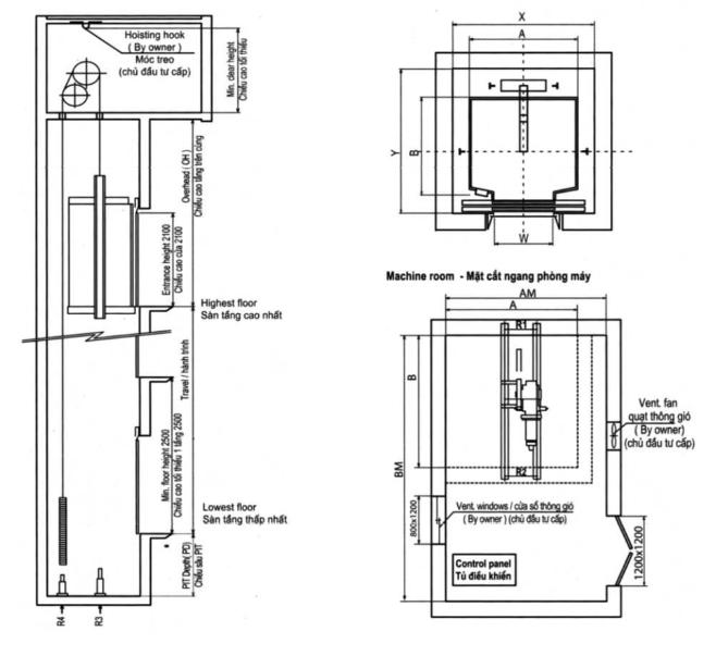 Bản vẽ cấu tạo hố thang máy