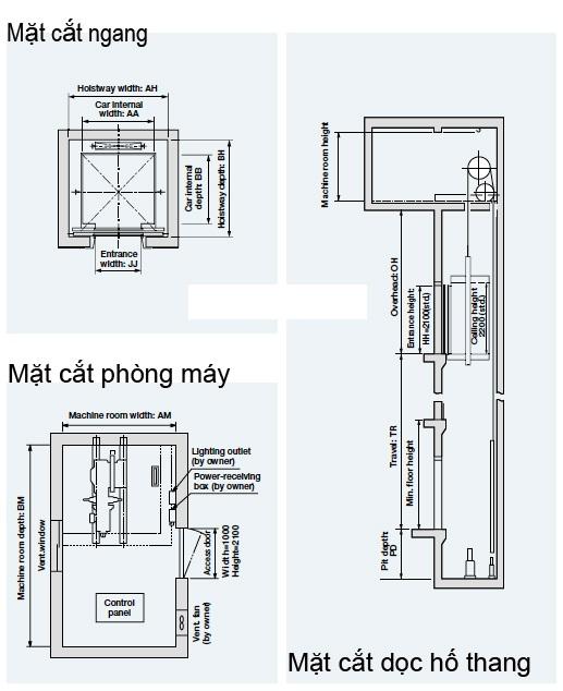 Bản vẽ kích thước thang máy 6 người