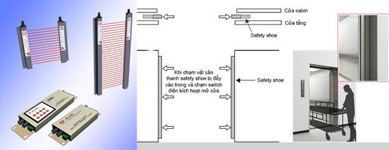 Thiết bị an toàn chống kẹt cửa trong thang máy