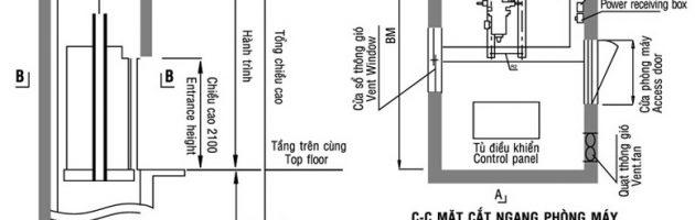 Hố thang máy khung bê tông