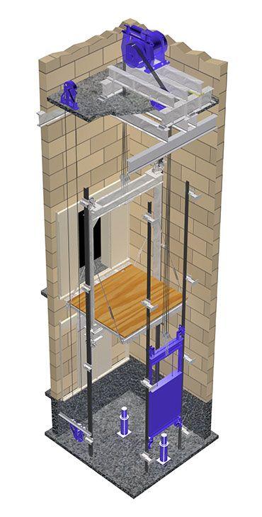 Cấu tạo của thang máy