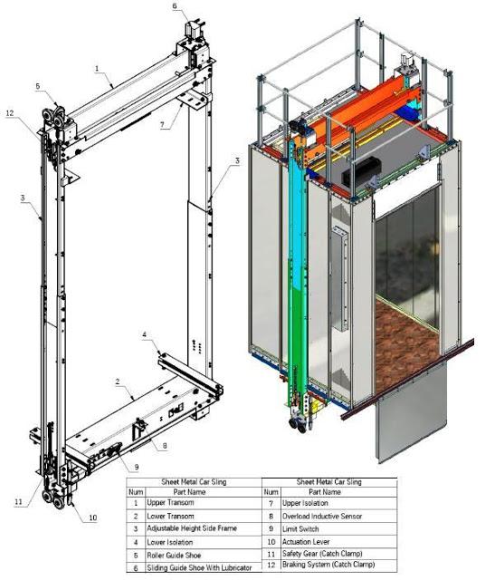 Cabin thang máy