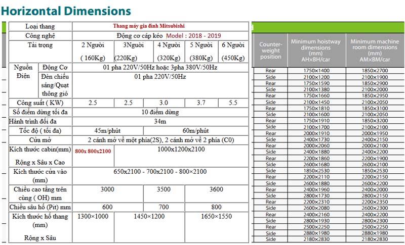 Thông số kỹ thuật thang máy mitsubishi