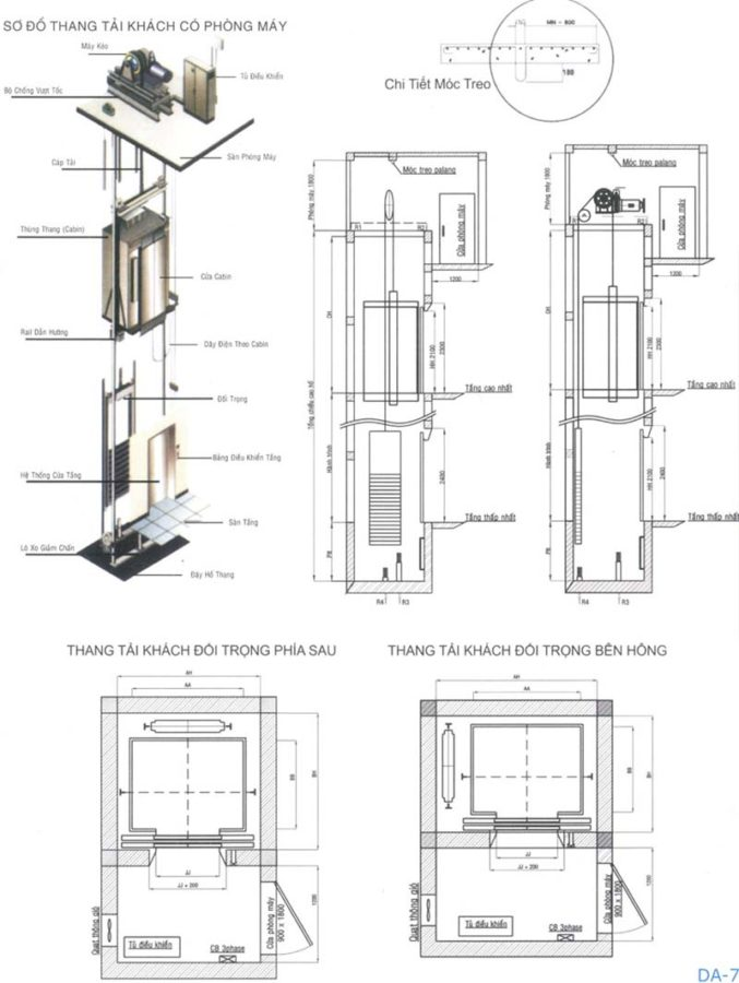 Thiết kế thang máy có phòng máy
