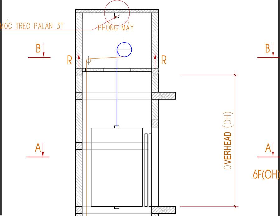Thiết kế OH thang máy