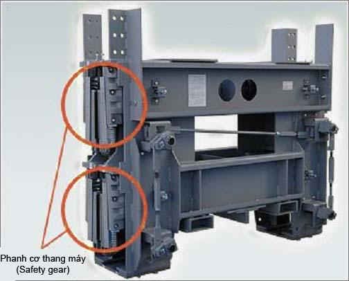 Phanh cơ thang máy, Safety gear
