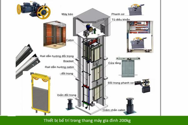 Bố trí thiết bị trong thang máy 200kg