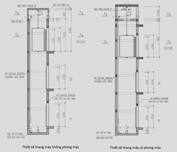 Bản vẽ thiết kế mặt cắt dọc thang thang máy