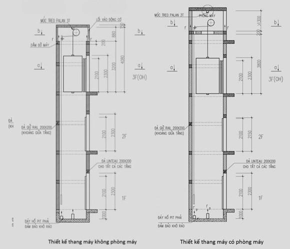 Thiết kế mặt cắt dọc hố thang máy